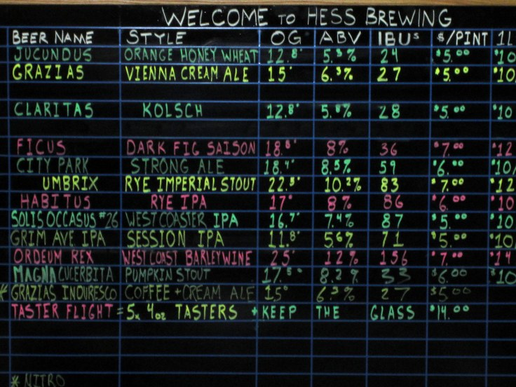Hess Beer Board