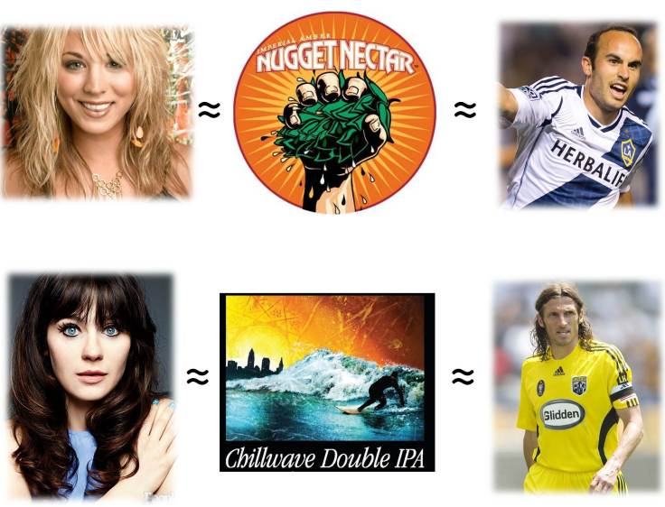 chillwave vs nugget nectar actresses