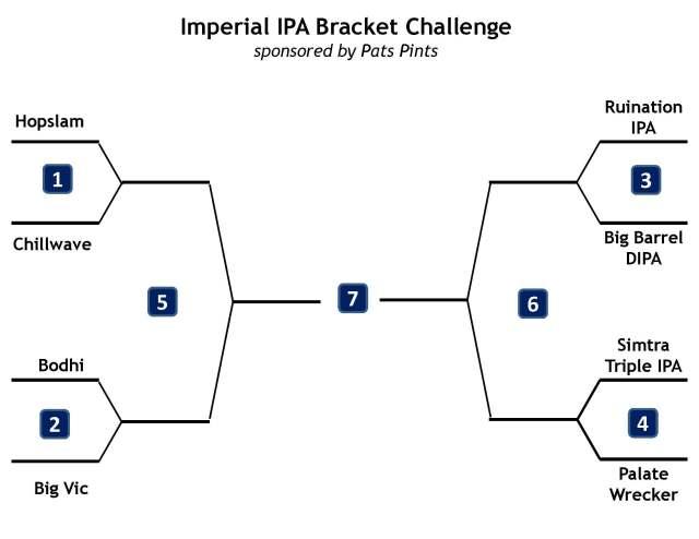 DIPA Challenge_Round1